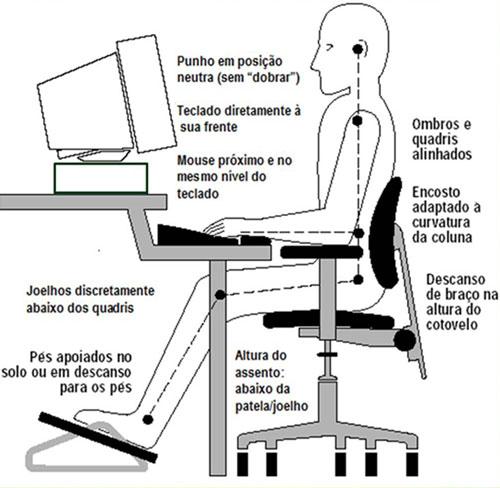 dicas postura no computador